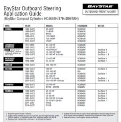 BayStar PREMIUM hydraulic steering for outboard engines up to max 150 Hp (no hoses) - code HK4300A-3 12