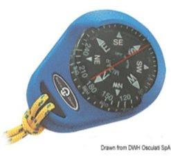 Portable compasses
